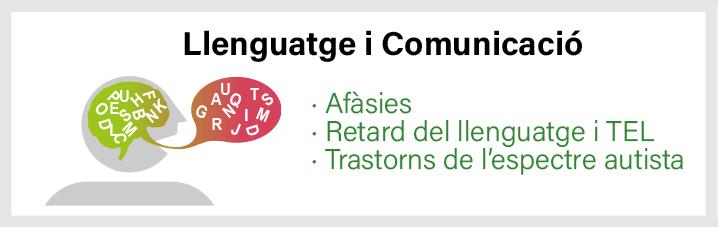 Llenguatge i comunicació