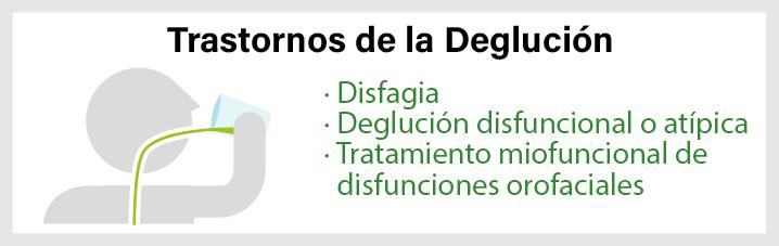 Trastornos de la deglución